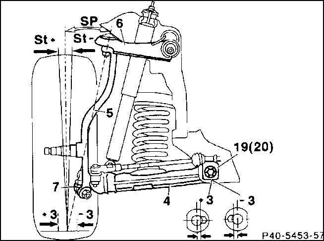 как правильно отрегулировать схождение колес на мерседес 410